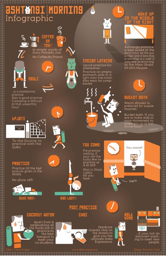 ashtanga-yoga-morning-infographic