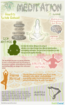 meditation benefits and method infographic
